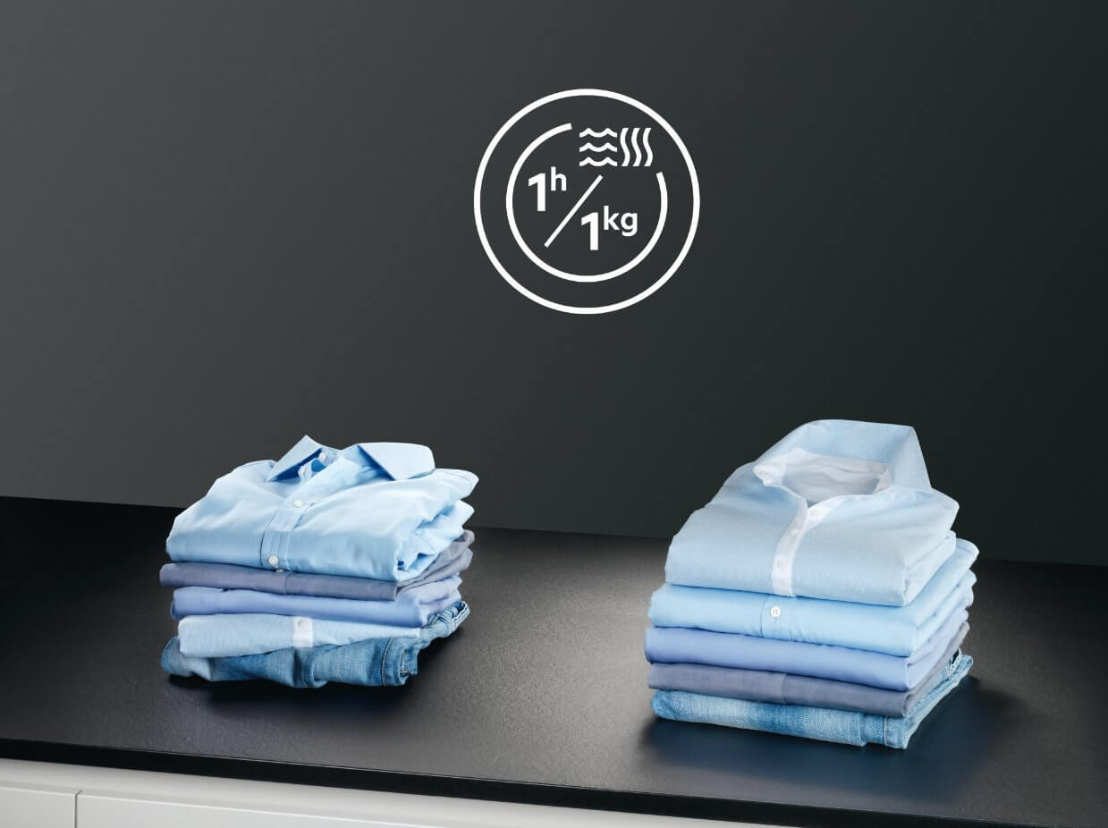 Oktober 2018 ▷ waschmaschine & trockner kombi ? ✅ infos